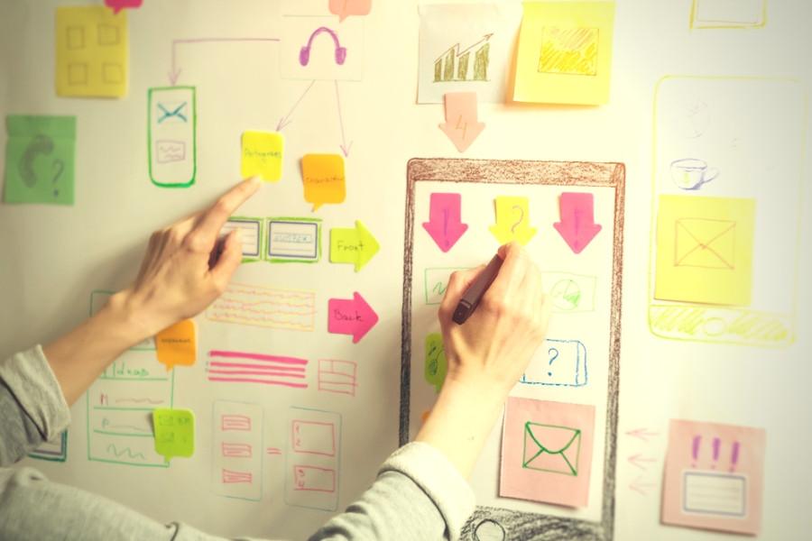 Parede cheia de postits e desenhos feitos a mão sobre processos e layouts de aplicativos e telas web. Duas mãos aparecem escrevendo sobre o quadro.