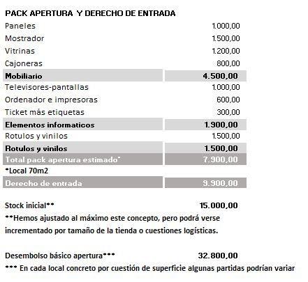 Detalle_inversión.JPG