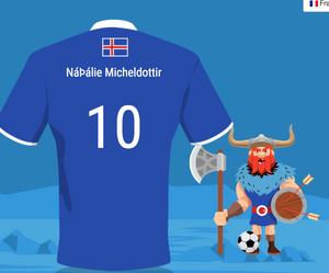 Ton nom en Islandais, Voyages Isana