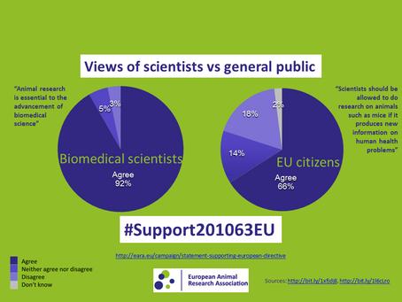 #Support201063EU: Forscher und Bürger