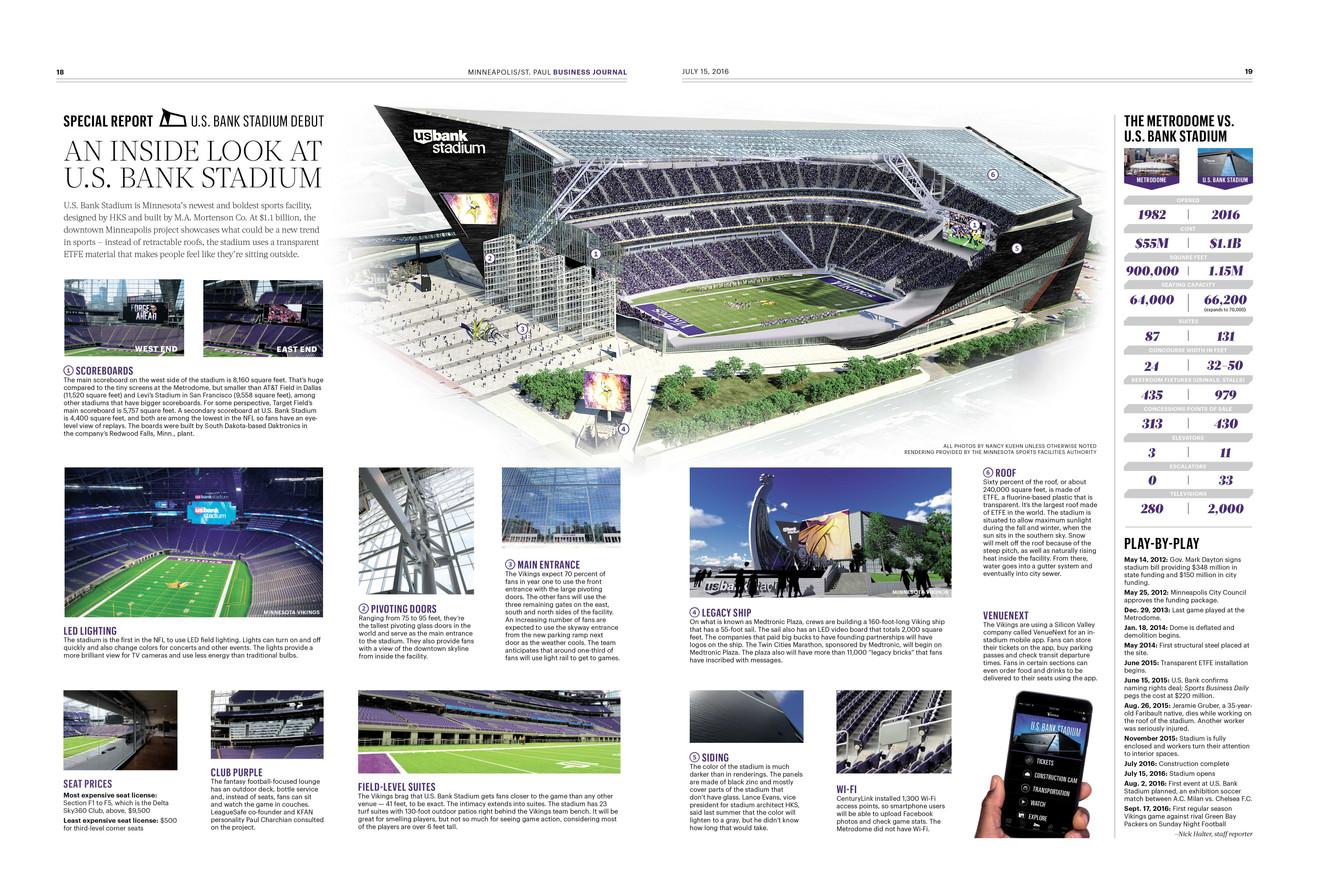 Opening of U.S. Bank Stadium