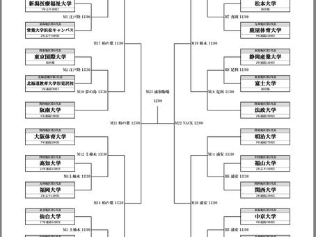 平成29年度第66回全日本大学サッカー選手権大会組み合わせのお知らせ