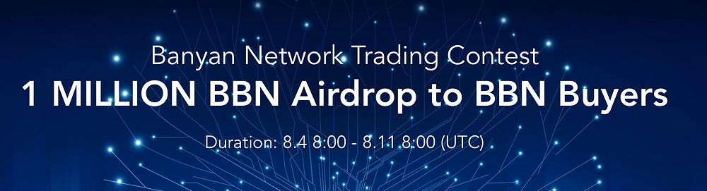 CoinEx Banyan Network Trading Contest and Airdrop