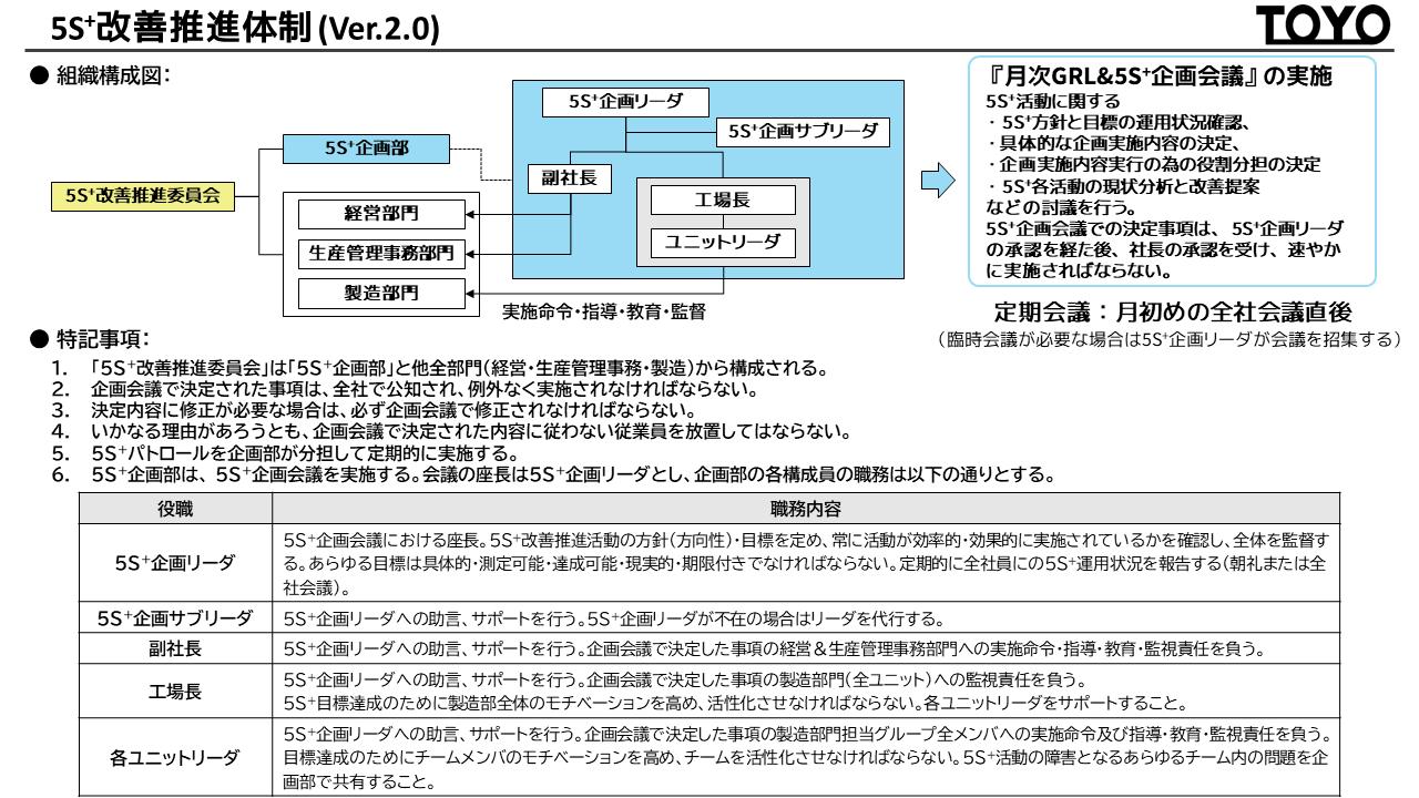 5S改善推進体制(有限会社東洋精機製作所)