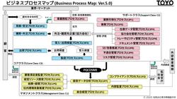 ビジネスプロセスマップ(有限会社東洋精機製作所)