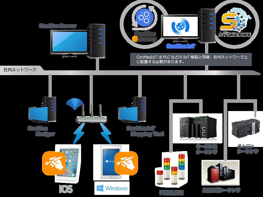 IoT_net1 (1).png