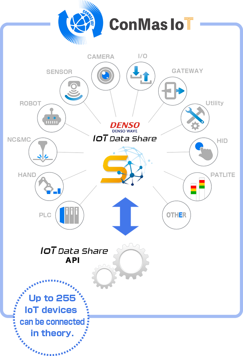 IoT_sys_1.png