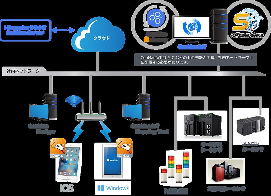 IoT_net2.png
