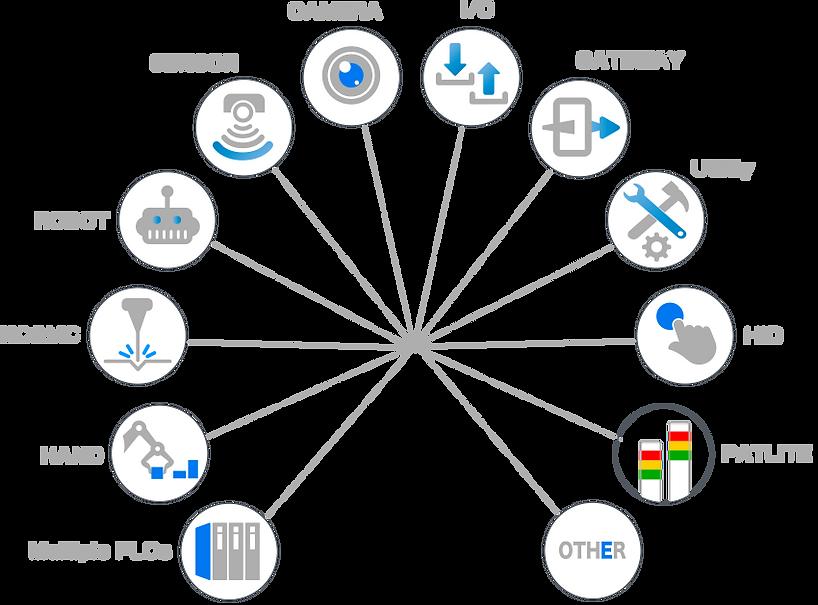 IoT_img_circle_en.png
