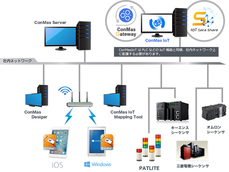 IoT_net1.png