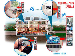 Small video surveillance for a LARGE HOUSE