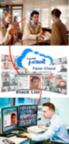 Детектор лиц, идентификация лиц, облачный хранилище, облачный хранилище, облачный видеонаблюдение, камера +с облачным сервисом, облачный сервис, ip камера, short data, оператор видео, видеонаблюдение, системы видеонаблюдения