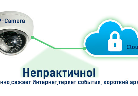 Холодильник или микроволновка в качестве системы видеонаблюдения с видеоаналитикой и облаком