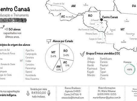 Missiográfico Centro Canaã 2020