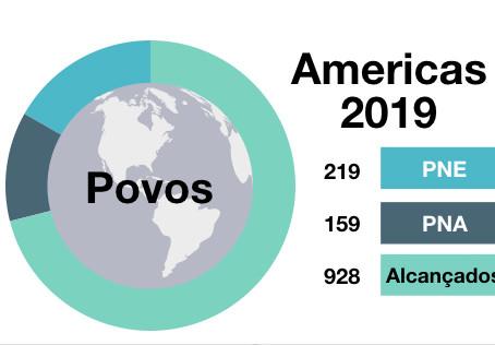 Povos das Americas (2009-2018)