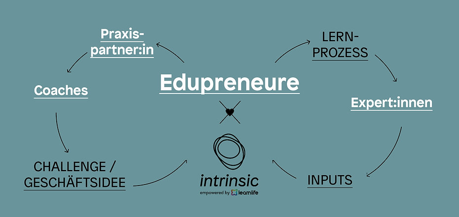 Edupreneur_8.jpg