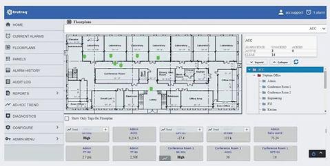 Business Environment Monitoring US