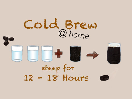 Homemade Cold Brew ~ My Own Black Magic