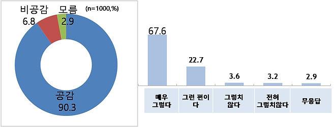 %EA%B7%B8%EB%A6%BC6_edited.jpg