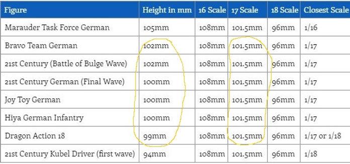 comparison-chart-1b-marked.jpg