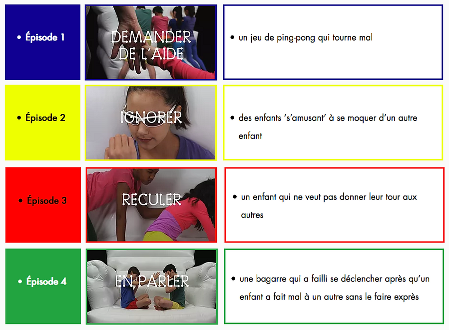 EPISODE Breakdown French.png