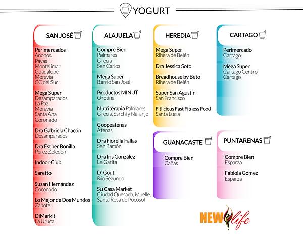 Lista PDV Yogurt colores.png