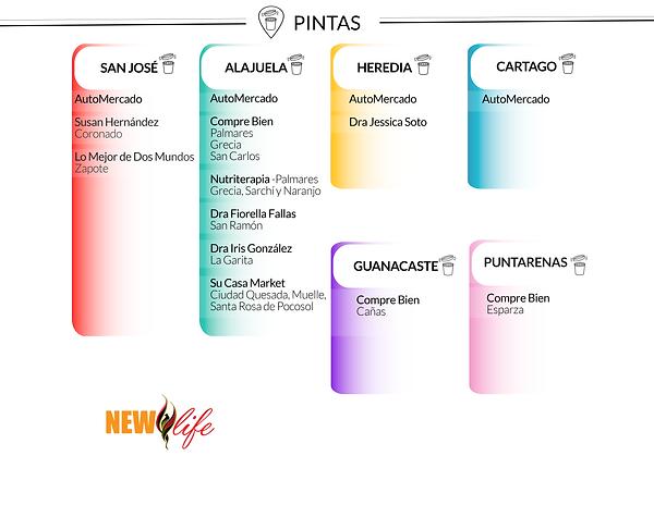 Lista PDV Pintas colores.png
