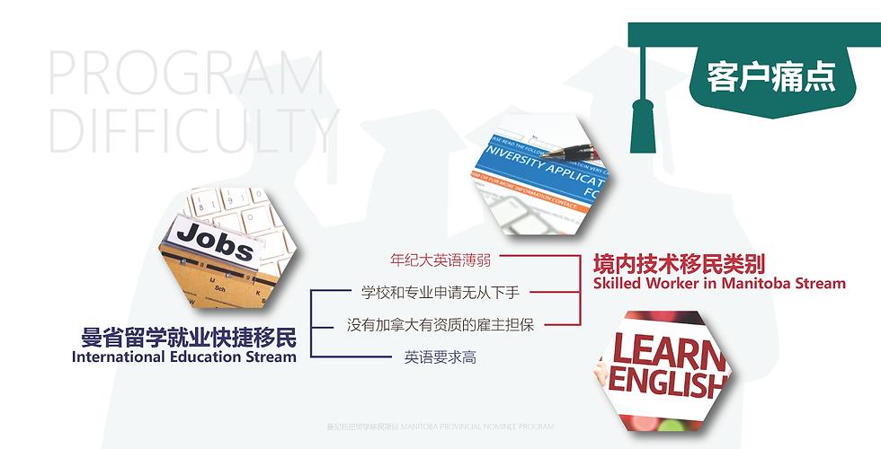 曼省留学移民_Page_7.png