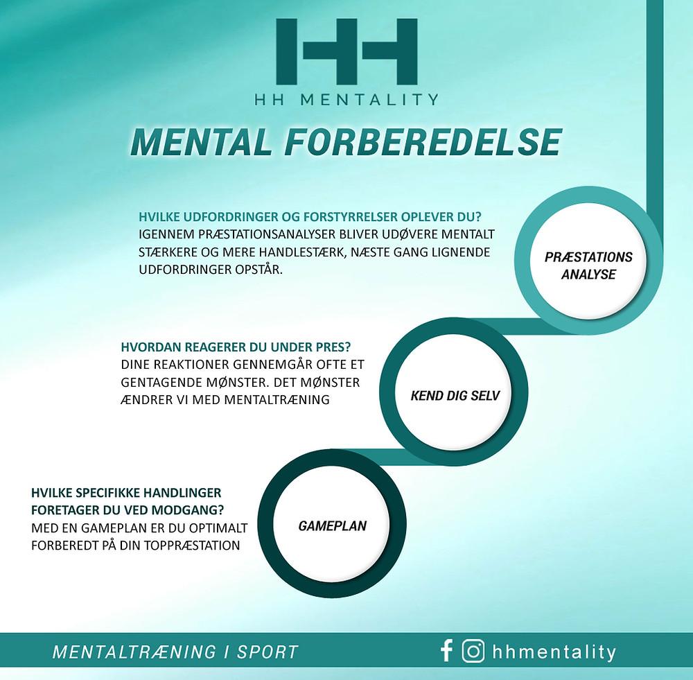 Mentaltræning i sport