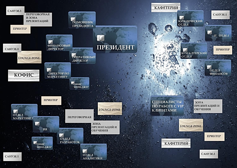 Схема взаимодействия  компании