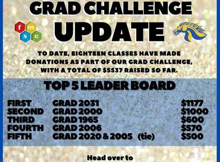 Grad 2000 Catching Up!!!
