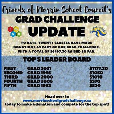 Grad Challenge Sept 28,2020.jpg