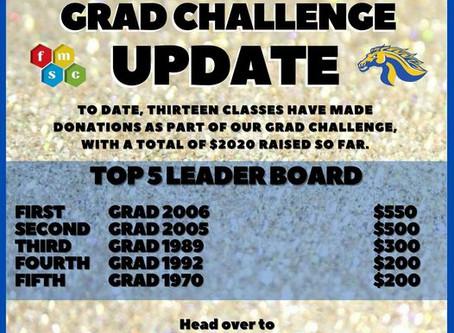 Grad Class Challenge Update