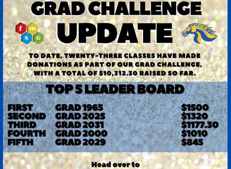 Current Grad Classes Catching up.