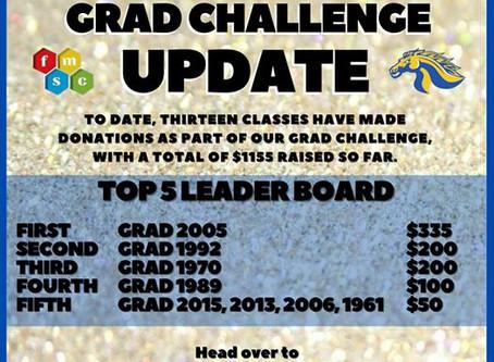 FMSC Grad Class Challenge Update