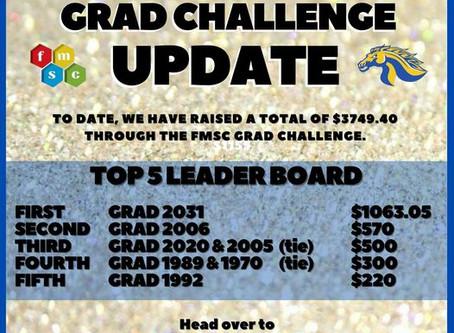 Grad Class 2031 In The Lead!