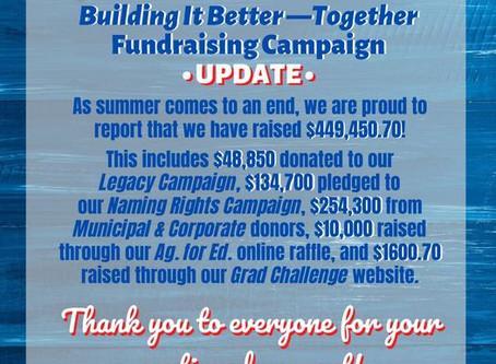 Fundraising Campaign UPDATE