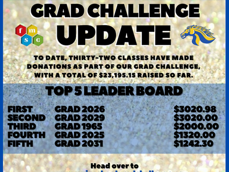Grad Challenge Ending!