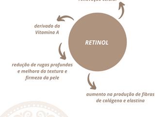 Retinol: o queridinho da vez