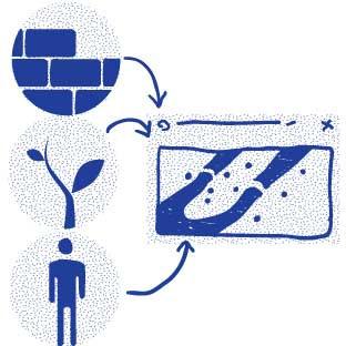 INVENTORIER LES RESSOURCES: Les ressources sont identifier et inventorier au travers de la carthographie en ligne