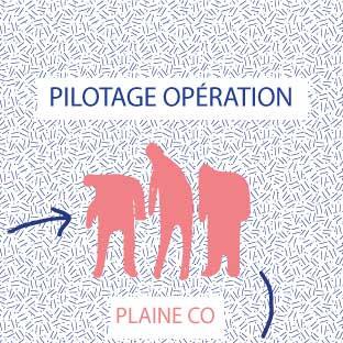 Quotidiennement, une équipe de projet constitué de trois techniciens de Plaine Commune travaille sur le projet. Leur mission est de coordonner les différents partenaires et  les études qui sont menées.