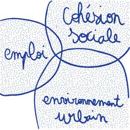 COHÉRENCE: Tout comme le PNRU, la mixité reste le mot d'ordre du NPNRU. Mais les textes insistent maintenant sur la nécessité de développer une approche transversale entre les différents enjeux: enjeux cohésion sociale, emploi et environnement urbain.