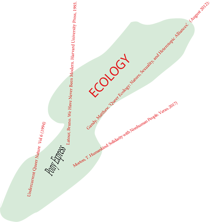 map-Ecology.png