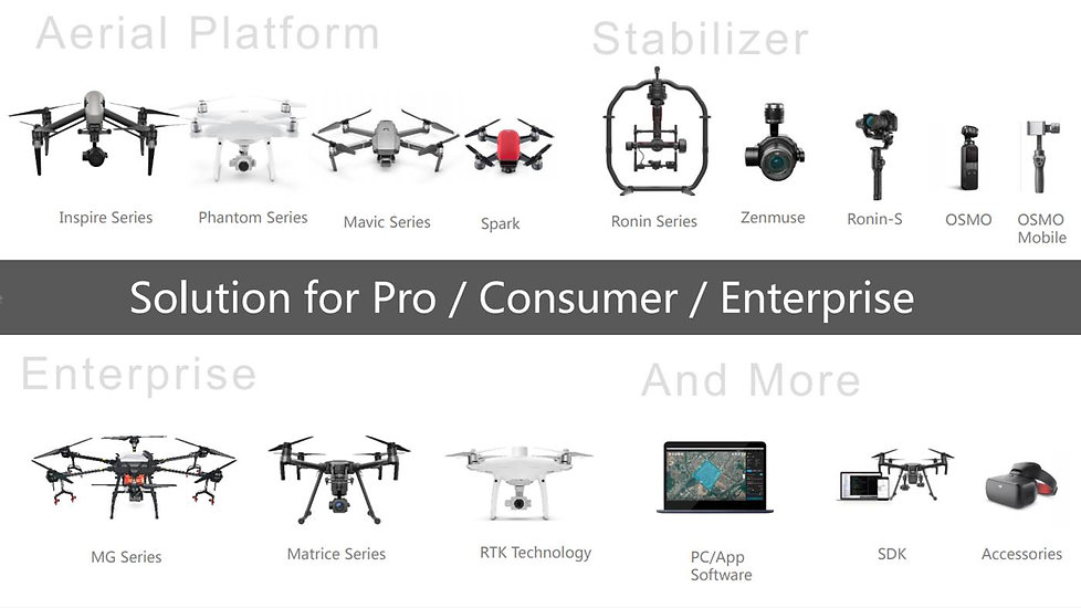 DJI Mavic Pro | DJI Phantom | DJI Inspire | DJI Spark | DJI Tello | DJI Authorized Retailer Charlotte, NC | Rock Hill, SC | Indian Land, SC | DJI Drones | Drone Repair