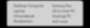 Computer Repair in Charlotte, NC | Rock Hill, SC | Indian Land, SC | Fort Mill, SC | Desktop Computer Repair | Laptop Repair | Microsoft Surface Pro Repair | Gaming PC Repair | Google Chromebook Repair | All-in-One PC Repair | Workstation Repair | Personal Computer - PC Repair | Broken Computer