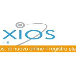 Il caso Axios