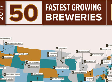 Pacific Plate Brewing Co. Named Among Fastest Growing Craft Breweries of 2017