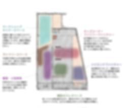 ショールームのエリアマップ