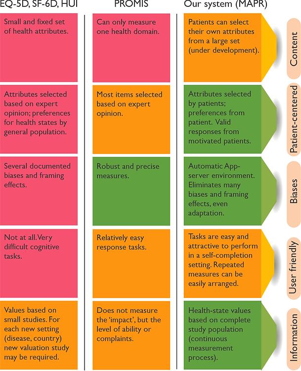 Comparison methods.png