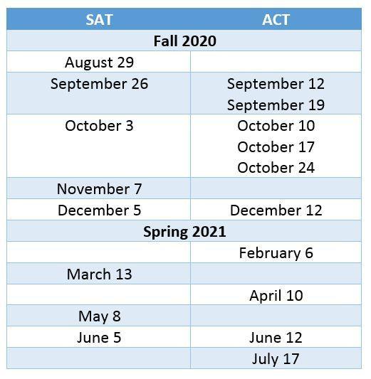 SAT ACT 2020 2021 test dates.jpg